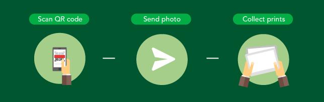 WhatsApp Mobile Phone Instant Print Singapore